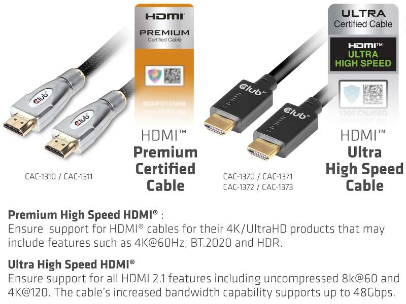 Why is a certified HDMI Cable Important?